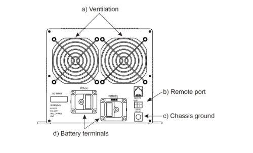 Go Power! GP-SW3000-12 3000-Watt Pure Sine Wave Inverter by Go Power! (Image #2)
