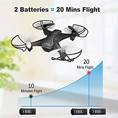 tech rc Mini Drone with Camera FPV Quadcopter, Long Flight Time with 2 Batteries, Easy Fly with Auto Hovering, Headless Mode, One-Key Flight, App Control Available Toy Drone for Kids and Beginners