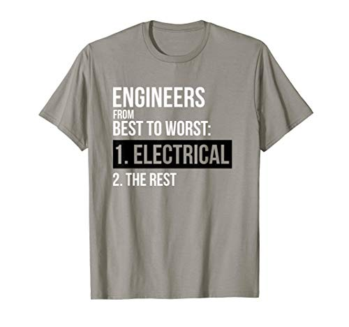 Engineers From Best To Worst Electrical Engineering T-Shirt