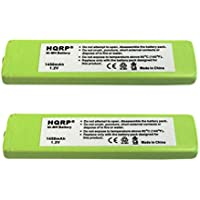 HQRP 2-Pack Battery for Sony NH-14WM, NH-14WM(A), NH-10WM, WM-EX921 Replacement + HQRP Coaster