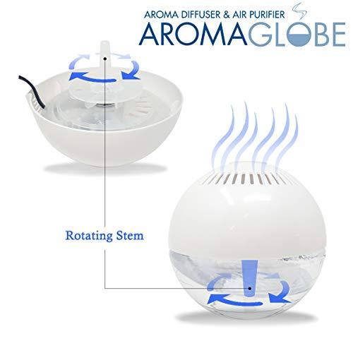 U.S. Aroma Globe Air Washer and Revitalizer Aroma Room Aromatizer )