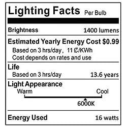 E12 LED Bulbs, 16W LED Candelabra Bulb 120 Watt Eq