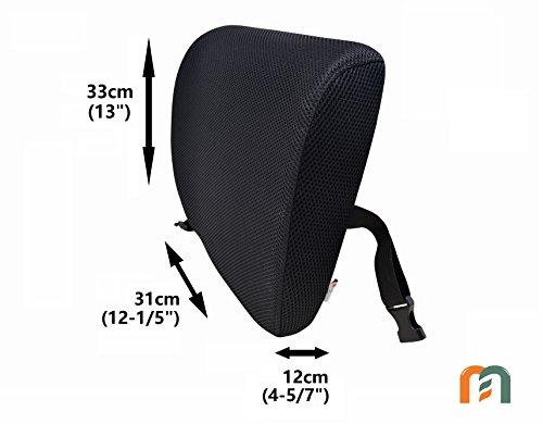 Ergonomic Posture Improve Pain Relief Mastery Mart product image