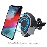 Infrared Induction Car Wireless Charging Intelligent Automatic Car QI Mobile Phone Car Holder Wireless Charging 727515cm