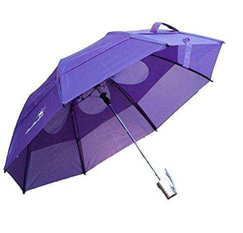 43 Metro Automatic Inch Umbrella - GustBuster Metro 43-Inch Automatic Umbrella, Signature Collection (Purple Passion)