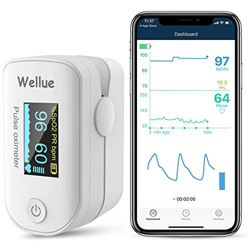Wellue Pulse Oximeter Fingertip Blood Oxygen Saturation Monitor with Batteries for Wellness Use FS20F Bluetooth