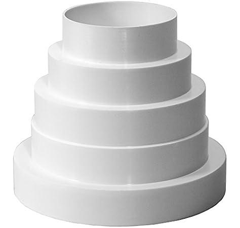 Universal Reductor para sistemas de ventilación Diámetro 80 -> 150mm. Reductor del conector Reducción tubo diámetro 80 100 120 125 150 mm. Transición ventilación Tubo Redondo Canal plastico: Amazon.es: Bricolaje y herramientas