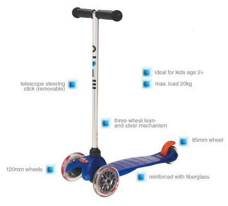 Micro Kickboard MM0283 Micro Mini Kick Scooter, Blue, Ages 2-5
