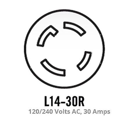 L5 20r