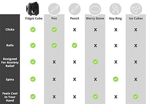 Tos-sa-gun Mini Fidget Cube 11 Colour (2) - 2
