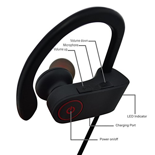 bluetooth headphones hussar magicbuds best wireless. Black Bedroom Furniture Sets. Home Design Ideas