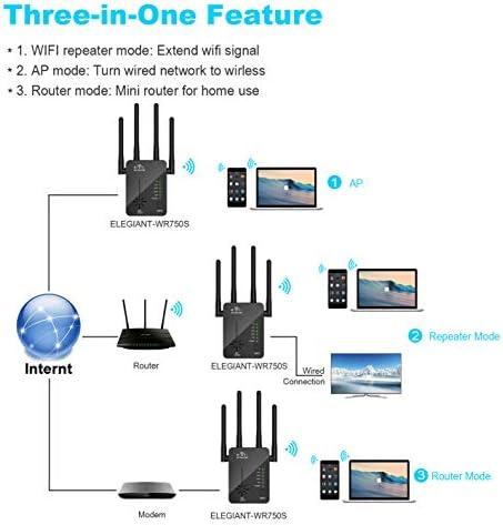Dual band technology