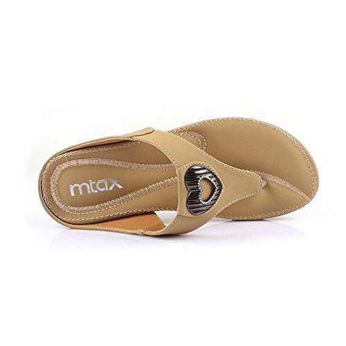LIXIONG Portátil Zapatillas ocasionales antideslizantes de las sandalias del dedo del pie de la cara del verano de la manera de las muchachas -Zapatos de moda ( Color : Beige , Tamaño : EU39/UK6.5/CN4 Beige