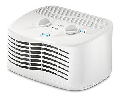 Febreze Hepa Type Tabletop Air Purifier