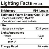 TORCHSTAR 4 Inch Slim Recessed Lighting with