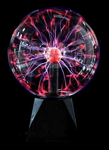 PowerTRC Thunder Ball, 8