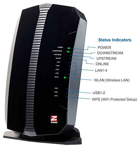 Zoom 8x4 Cable Modem Plus N300 Wireless Gigabit Router