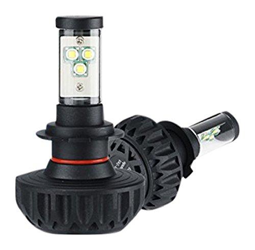 Auxbeam Headlight Conversion 6000lm Warranty