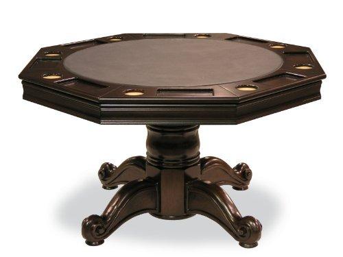 Executive Game Table (Mahogany) - Dining Room Mahogany Game Table