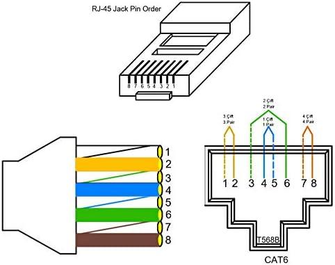 Toma de red CAT6 de 1 vía – Todo en uno – Marco + empotrado de uso + cubierta (Serie G1 color blanco): Amazon.es: Iluminación