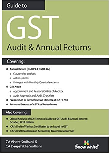 Guide to GST Audit and Annual Returns