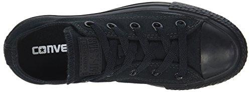 Star Black Converse All Chuck Monochrome Negro Taylor Core Unisex Ox Zapatillas wzx4Tqz