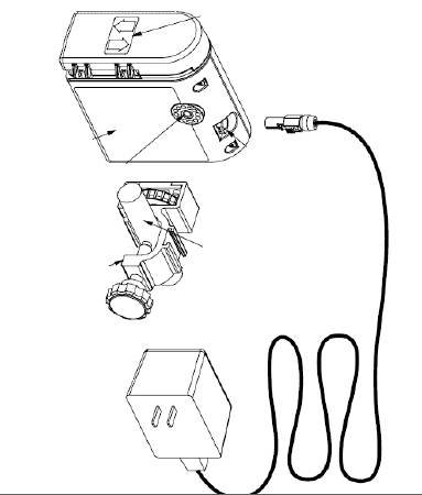 Zevex Enteralite Feeding Pump - 5