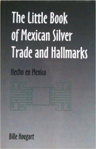 Hallmarks identifying silver Silver Hallmarks