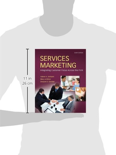 The 8 best service for marketing