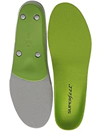 GREEN Full Length Insole