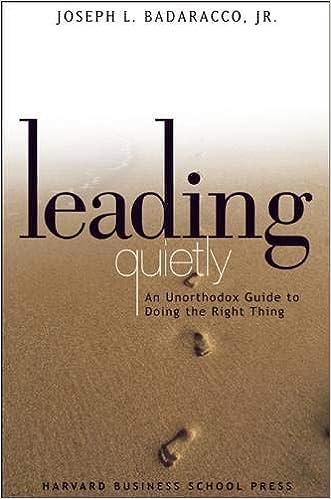 Bloggat om Leading Quietly