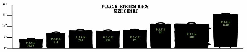 GO P.A.C.K Bag Standard Load Out Battlefoam by Battle Foam