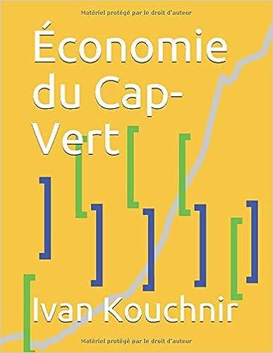 Économie du Cap-Vert