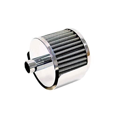 Best Crankcase Ventilation Filters