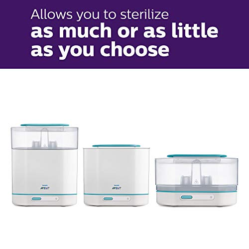 413%2Bojtzt1L - Philips Avent 3-in-1 Electric Steam Sterilizer For Baby Bottles, Pacifiers, Cups And More
