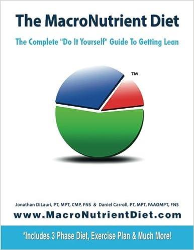 Diet ebooks