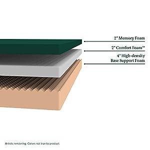Zinus Memory Foam 8 Inch Green Tea Mattress,Twin