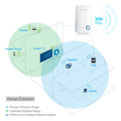 TP-LINK TL-WA850RE 300Mbps Universal Wi-Fi Range Extender, Repeater, Wall Plug design, One-button Setup, Smart Signal Indicator