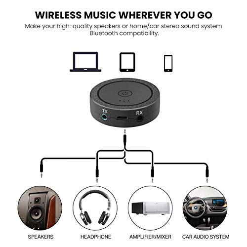 Bluetooth Transmitter and Receiver, 2-in-1aptX Low Latency 3.5mm Bluetooth 4.1 Wireless Stereo Audio Adapter for Home TV, PC, Headphones, Speaker, Car by ACSUN (Image #2)