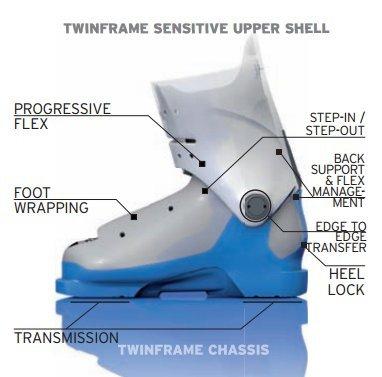 Salomon X Max 120 Ski Boots Men's