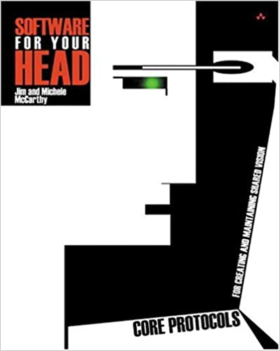 Software For Your Head book cover