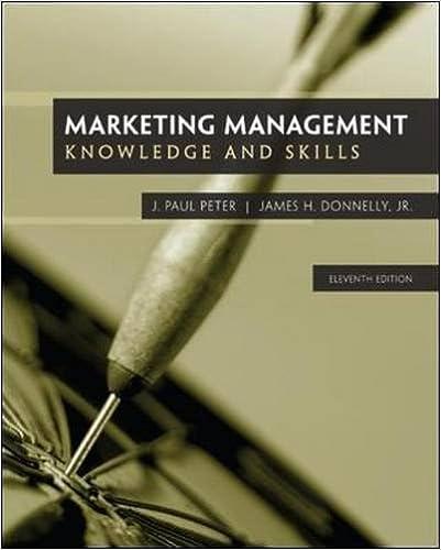 Marketing Management Knowledge Skills