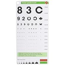 Vision Pocketcard