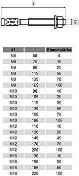 Bolzenanker M12 X 120 Edelstahl A4 Keilanker Schwerlastd/übel Stahlanker D/übel 1 St/ück