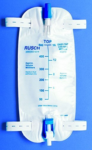 Most bought Bladder Control Devices