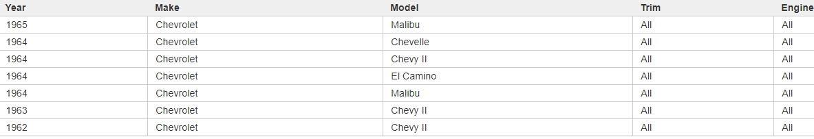 Throttle Rod Universal V8 Accelerator Adjustable for Chevrolet Camaro Nova Chevelle Rebuild Kit Quick Delivery