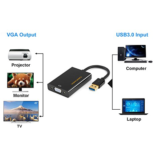 USB to VGA (Display Link Chipset), CableCreation SuperSpeed USB 3.0 to VGA External Video Card for Windows, Mac and More, Most Compatible Resolution, Black by CableCreation (Image #2)