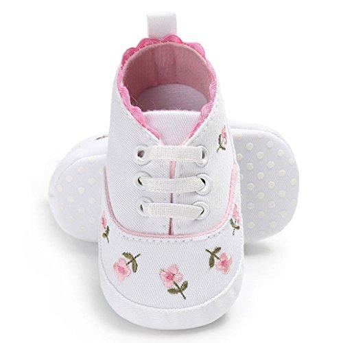 Babyschuhe Longra Baby Mädchen Blumenkrippe schuhe Weiche alleinige Anti-Rutsch Turnschuh Segeltuch Lauflernschuhe(0 ~ 18 Monate) White
