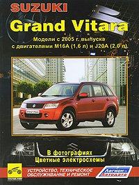 Suzuki Grand Vitara. Modeli s 2005 g. vypuska s dvigatelyami M16A (1,6 l), J20A (2,0 l)