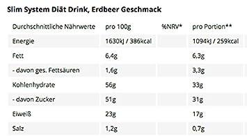 Slim System Diät Drink Erdbeer 1 X 440 G Amazonde Drogerie